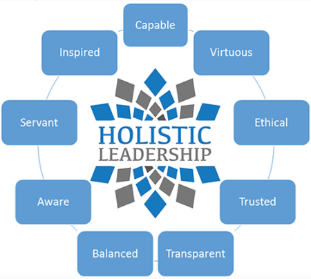 holistic-leadership-competencies